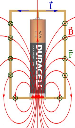 Motor homopolar