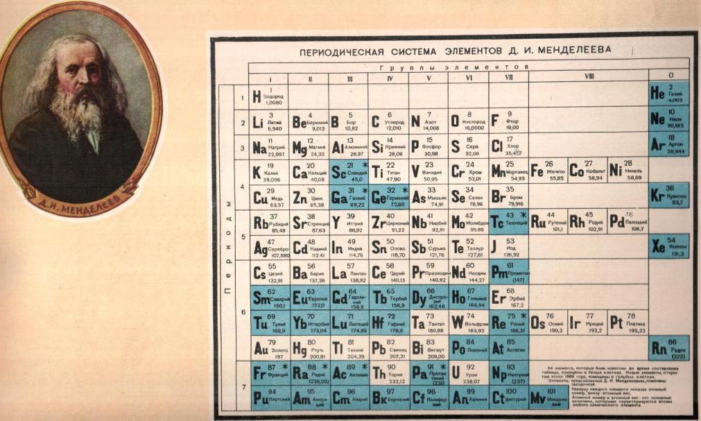 fizicheskie-osnovy-i-boevye-svojstva-atomnogo-oruzhiya-18