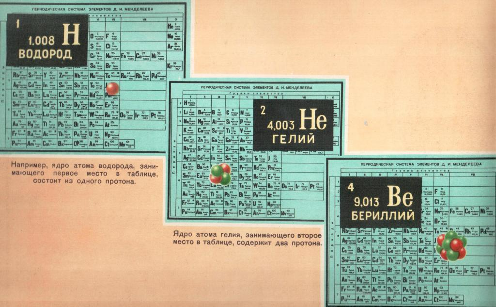 fizicheskie-osnovy-i-boevye-svojstva-atomnogo-oruzhiya-20