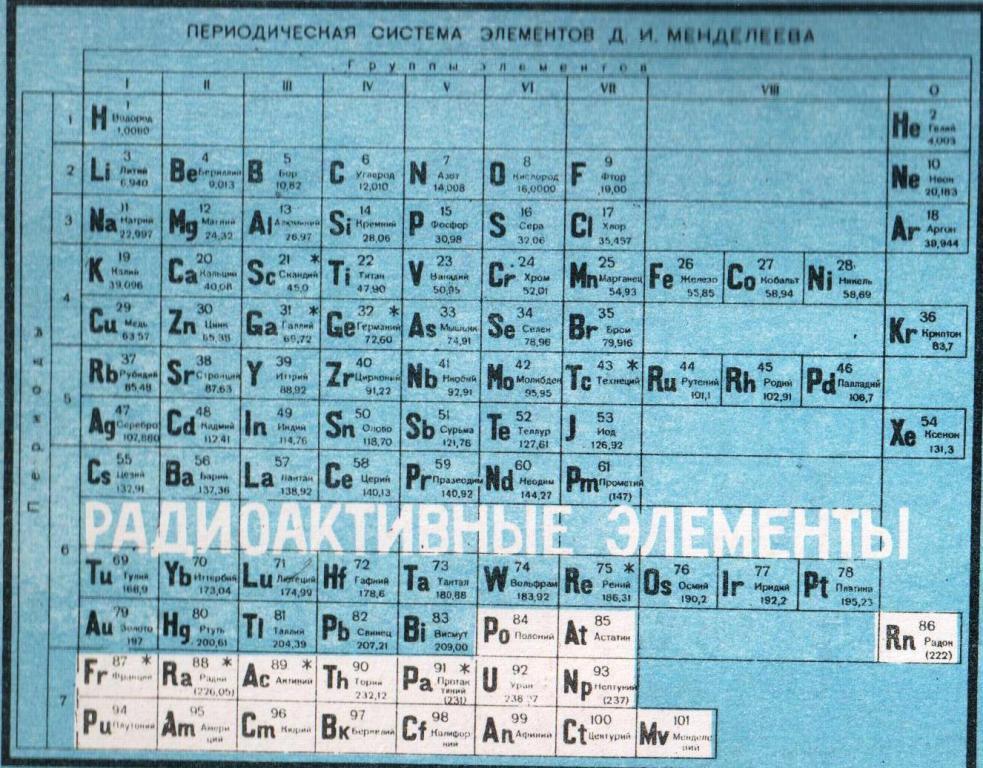 fizicheskie-osnovy-i-boevye-svojstva-atomnogo-oruzhiya-24